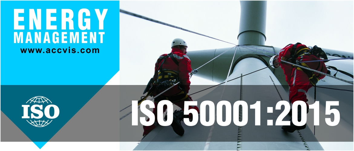 ISO 50001 EnMS Energy management